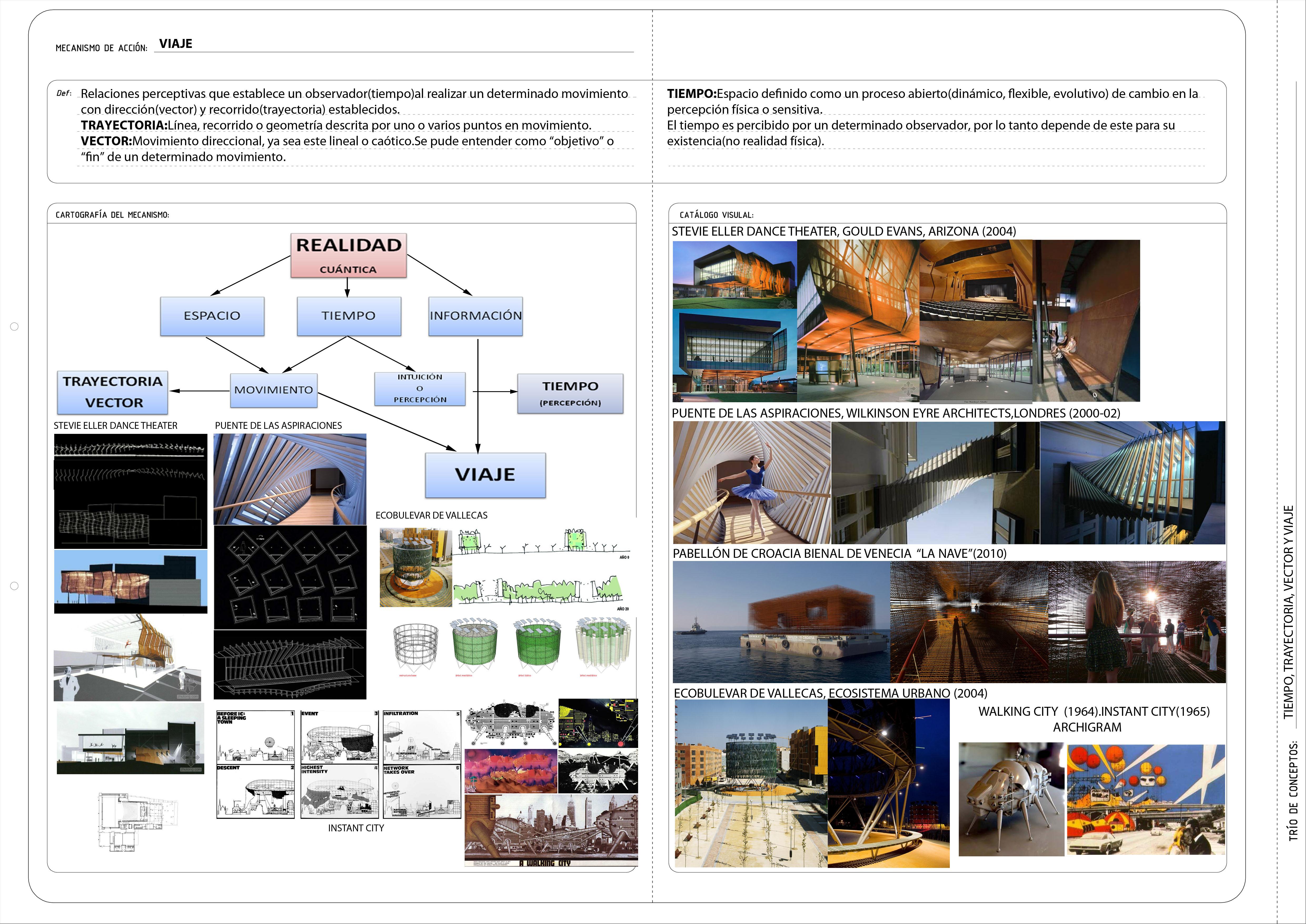 Diccionario arquitect nico iii viaje tiempo for Arquitectura en linea