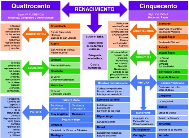 renacimiento-1