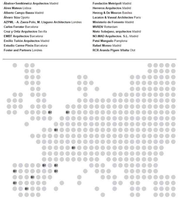 arquia becas 2015 destinos