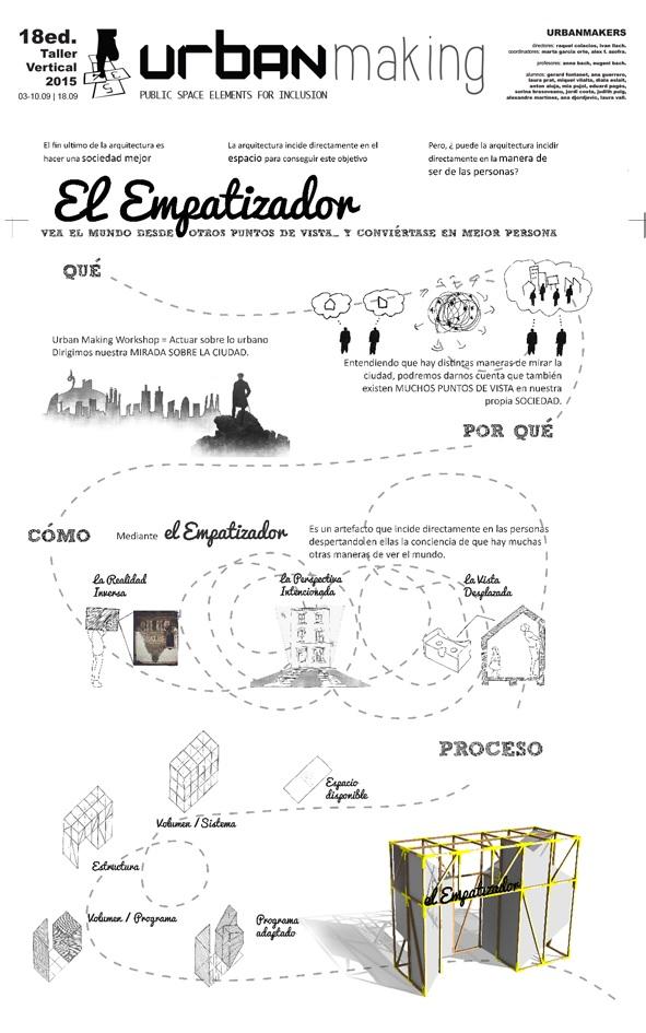 URBANMAKING- El Empatizador